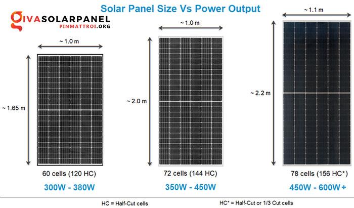 Hiệu suất của tấm pin năng lượng mặt trời 13