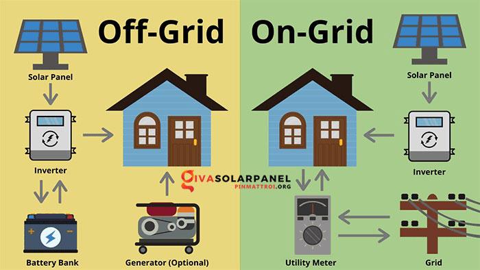 Sự khác biệt giữa điện mặt trời không nối lưới và hòa lưới